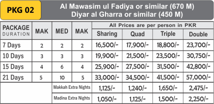 Discounted Umrah Pkg 02