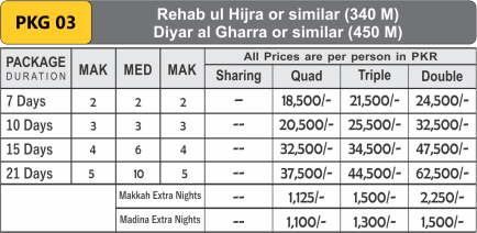 Discounted Umrah Pkg 03